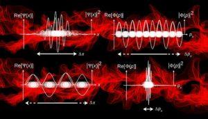 波動エネルギー理論