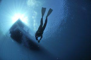 肉体 潜水服